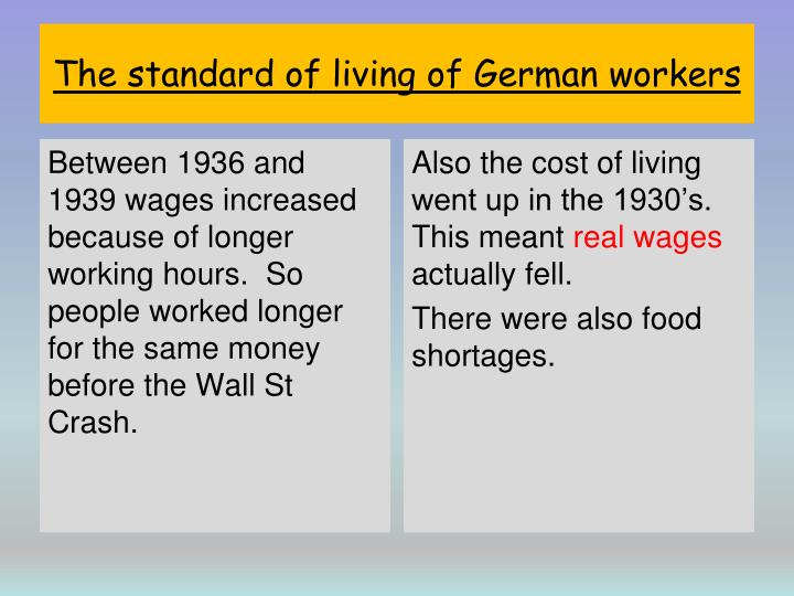 The standard of living of German workers