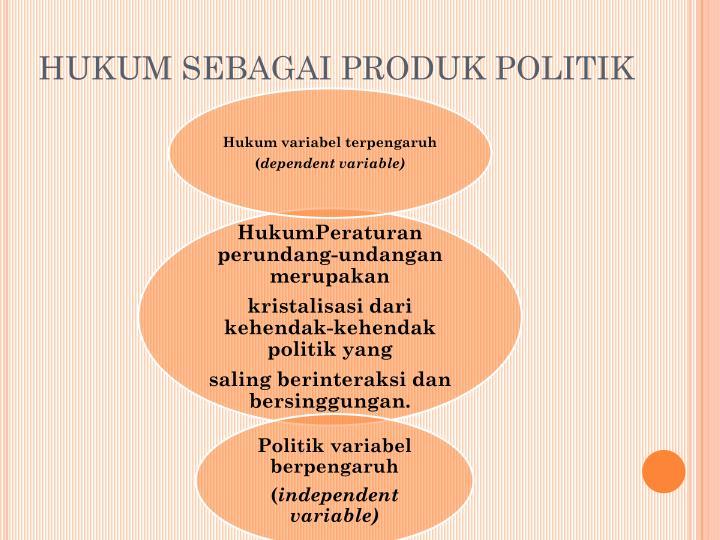 HUKUM SEBAGAI PRODUK POLITIK