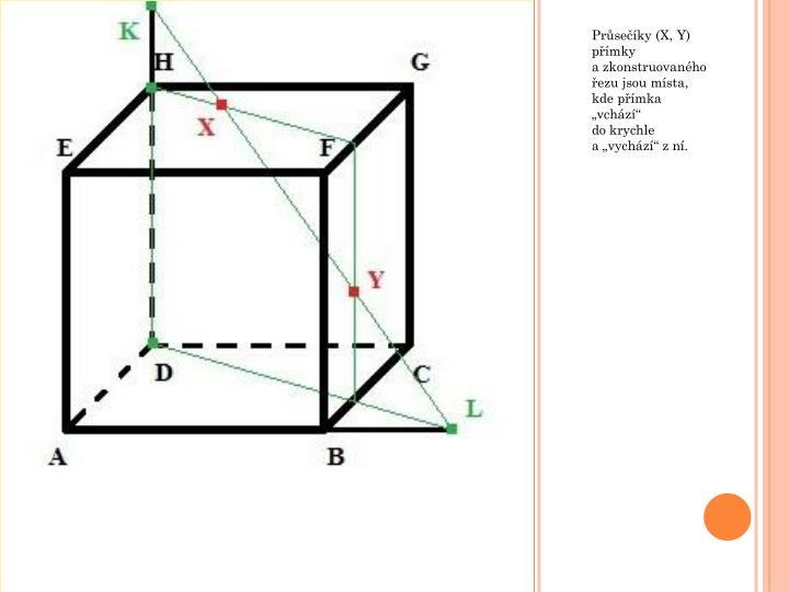 Průsečíky (X, Y) přímky