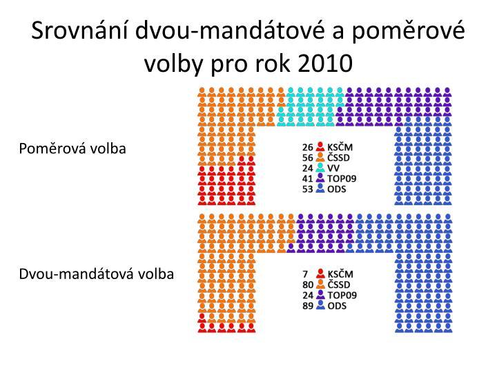 Srovnání dvou-mandátové a poměrové volby pro rok 2010