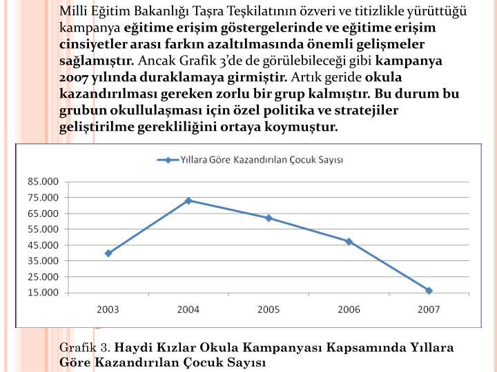 Milli Eitim Bakanl Tara Tekilatnn zveri ve titizlikle yrtt kampanya