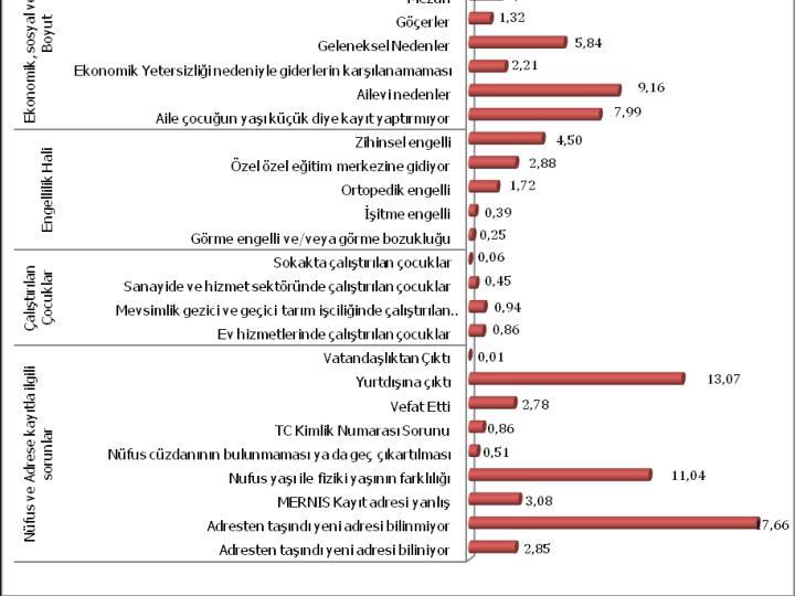 Grafik 4.