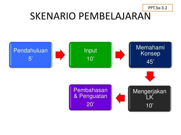 PPT.3a-3.2