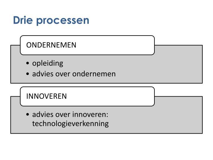 Drie processen