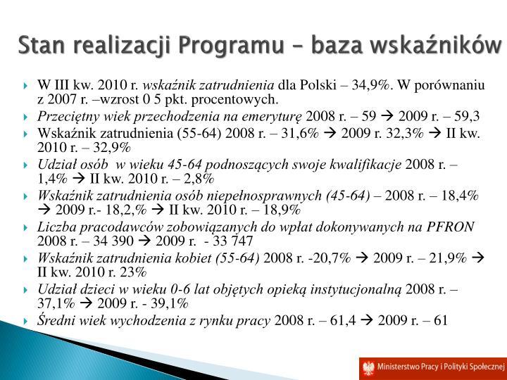 Stan realizacji Programu – baza wskaźników