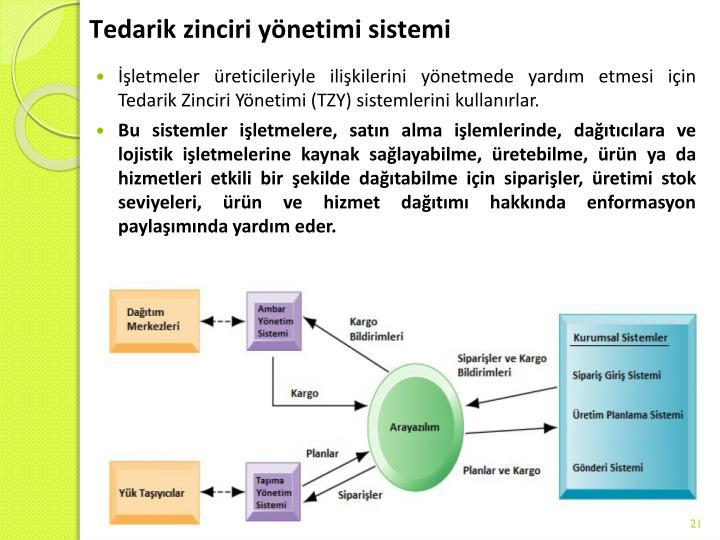 Tedarik zinciri yönetimi sistemi