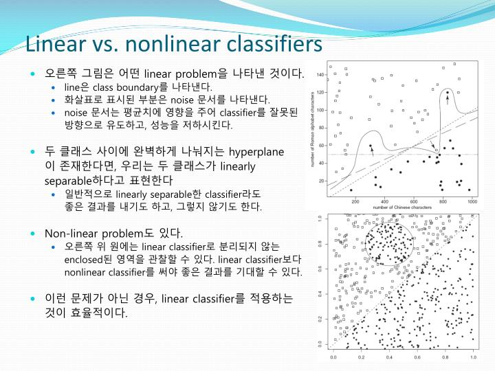 Linear vs. nonlinear classifiers