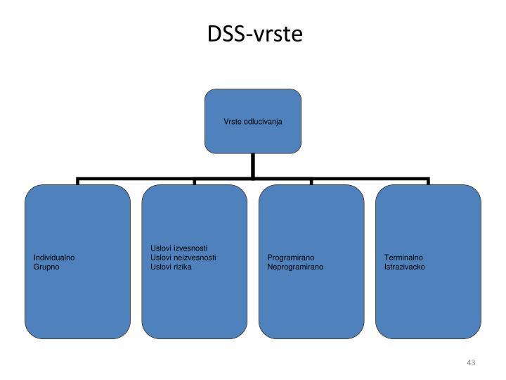 DSS-vrste