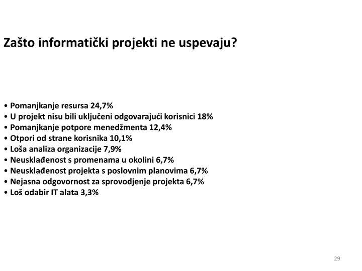 Zašto informatički projekti ne uspevaju?