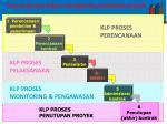 proses proses dalam manajemen pembelian proyek