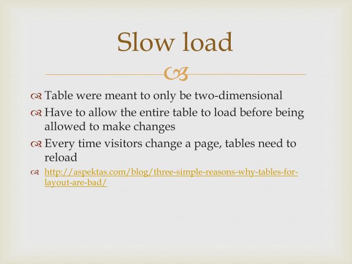 Slow load
