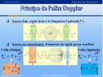 principe de l effet doppler