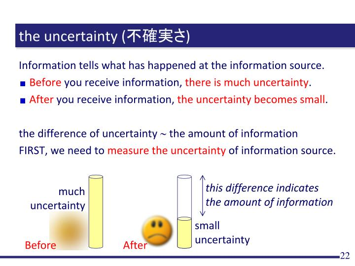 the uncertainty (