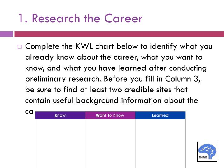 1. Research the Career