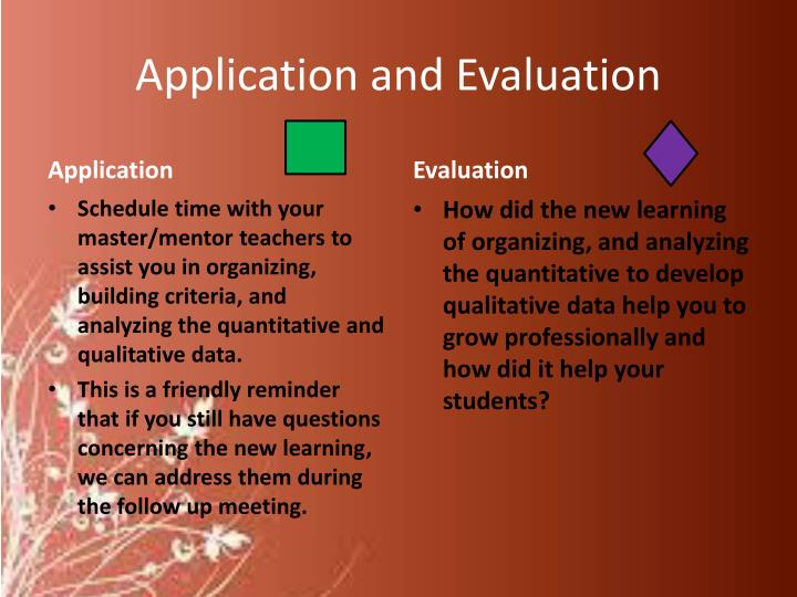 Application and Evaluation