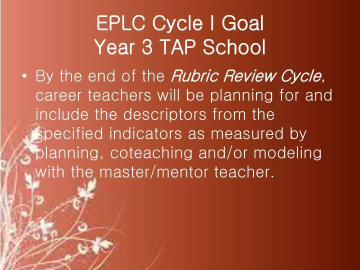 EPLC Cycle I Goal