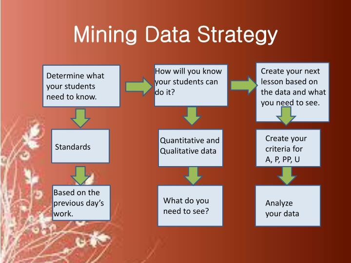 Mining Data Strategy