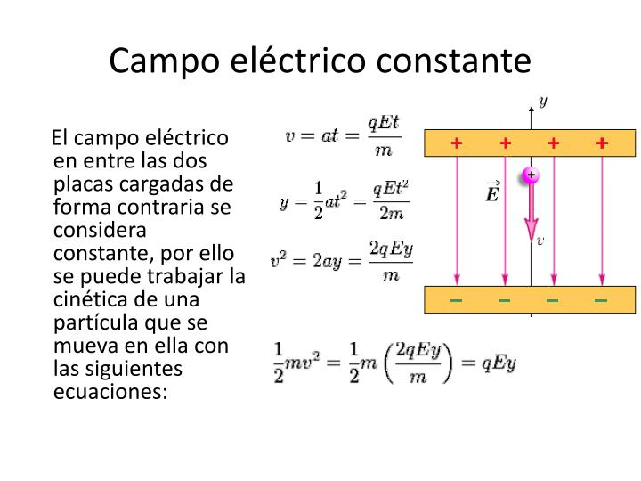 Campo eléctrico constante