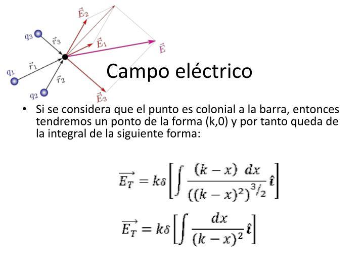 Campo eléctrico