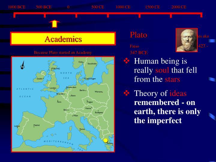 1000 BCE          500 BCE               0                     500 CE           1000 CE              1500 CE           2000 CE