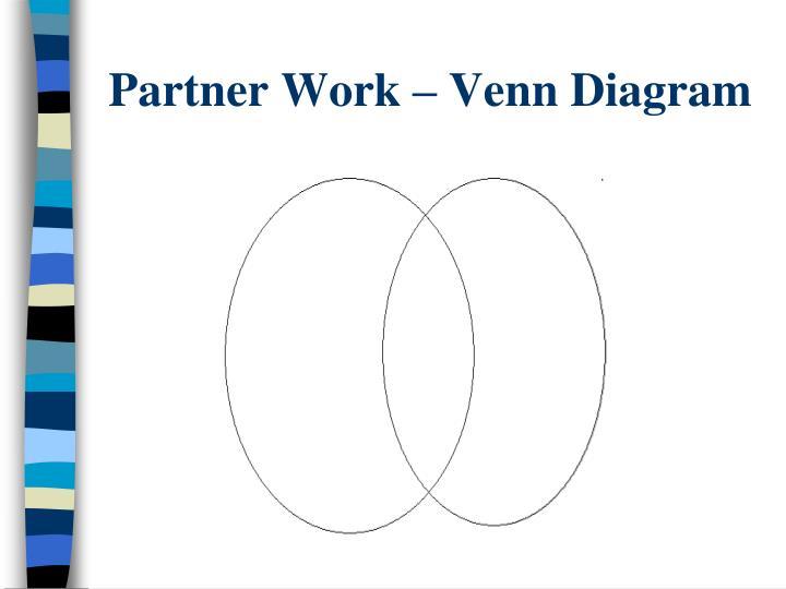 Partner Work – Venn Diagram