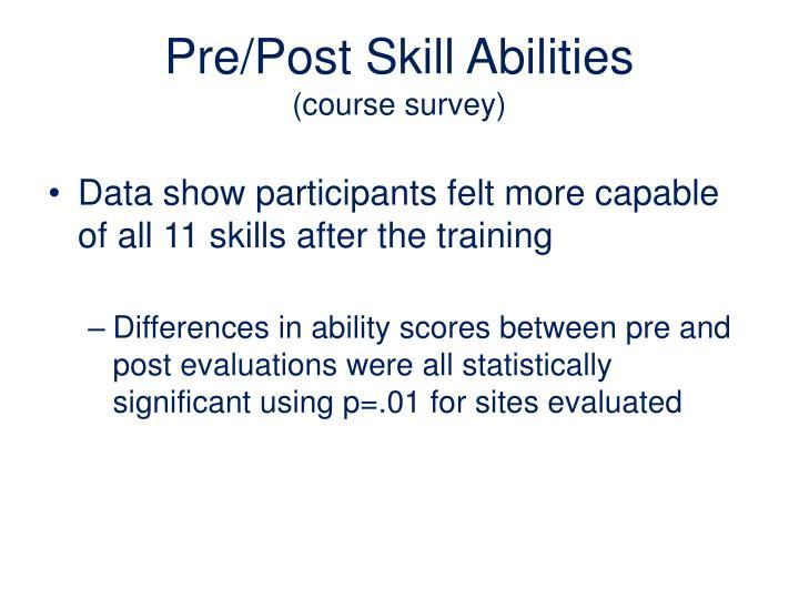 Pre/Post Skill Abilities