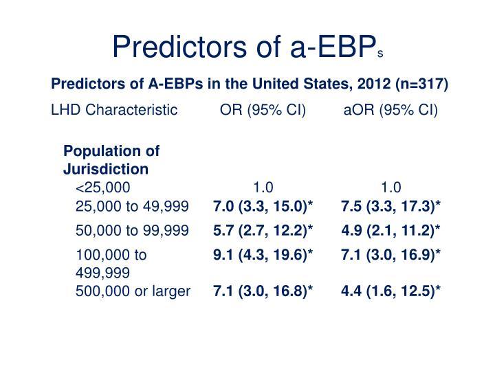 Predictors of a-EBP
