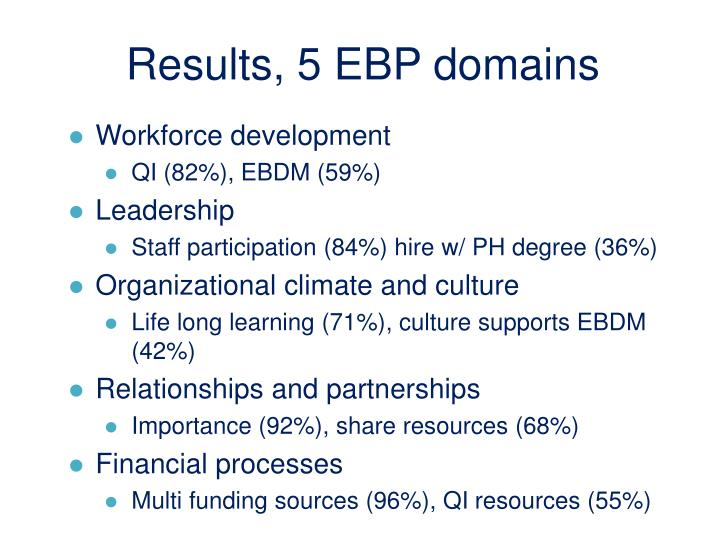 Results, 5 EBP domains