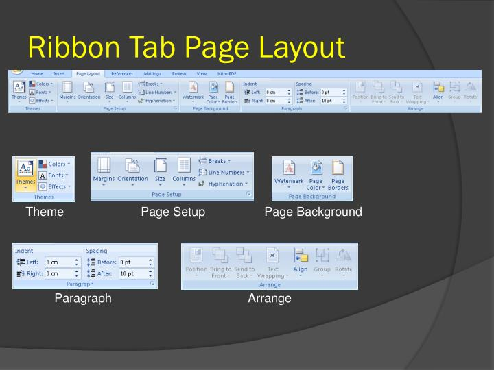 Ribbon tab page layout
