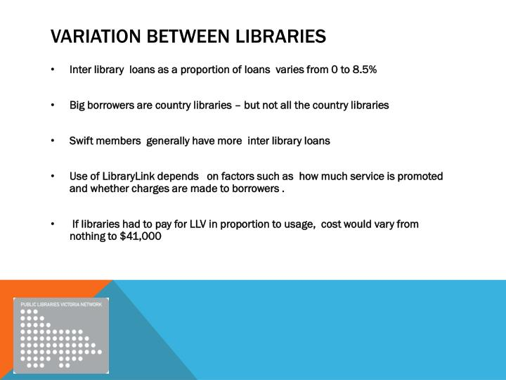 Variation between libraries
