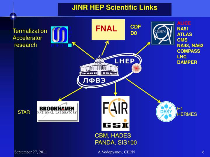JINR HEP Scientific Links