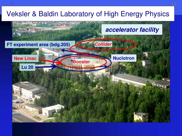 Veksler & Baldin Laboratory of High Energy Physics