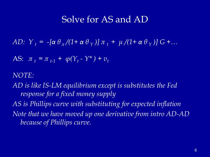Solve for AS and AD
