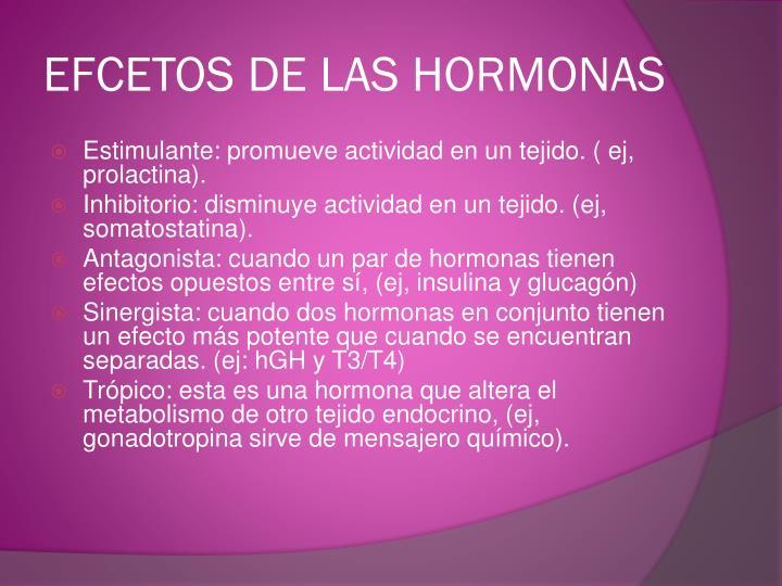 EFCETOS DE LAS HORMONAS