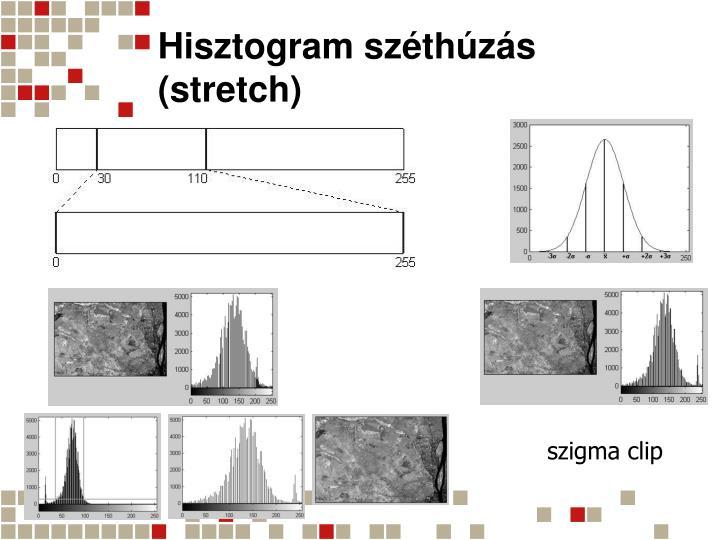 Hisztogram széthúzás (stretch)