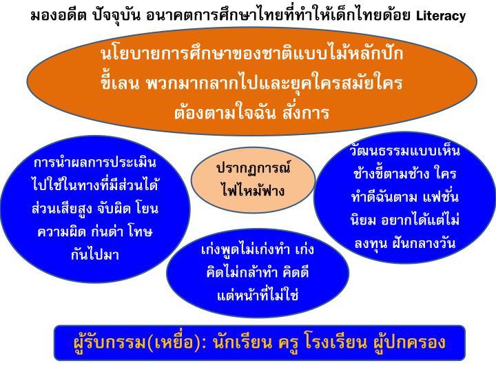 มองอดีต ปัจจุบัน อนาคตการศึกษาไทยที่ทำให้เด็กไทยด้อย