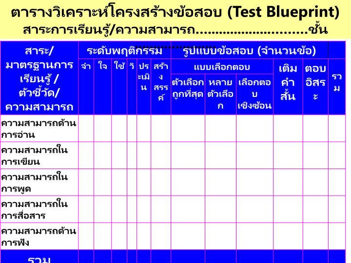 ตารางวิเคราะห์โครงสร้างข้อสอบ (