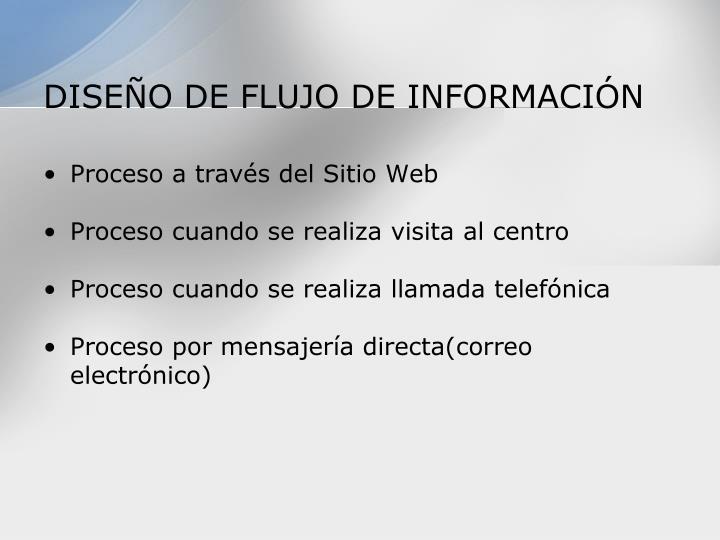 DISEÑO DE FLUJO DE INFORMACIÓN