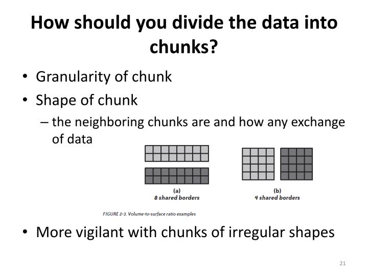 How should you divide the data into chunks?