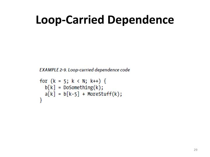 Loop-Carried Dependence
