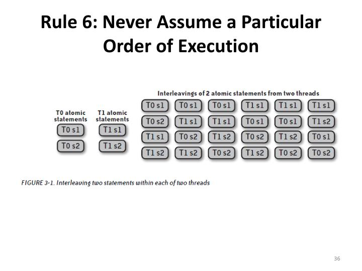 Rule 6: Never Assume a Particular Order of Execution