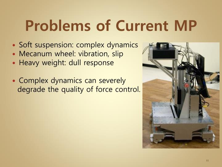 Problems of Current MP