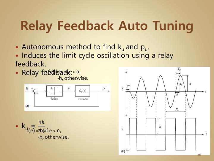 Relay Feedback Auto Tuning