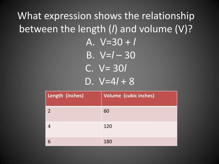 What expression shows the relationship between the length (