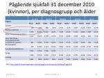 p g ende sjukfall 31 december 2010 kvinnor per diagnosgrupp och lder
