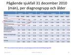 p g ende sjukfall 31 december 2010 m n per diagnosgrupp och lder