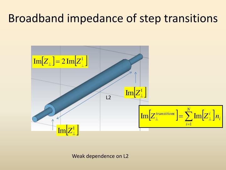 Broadband impedance