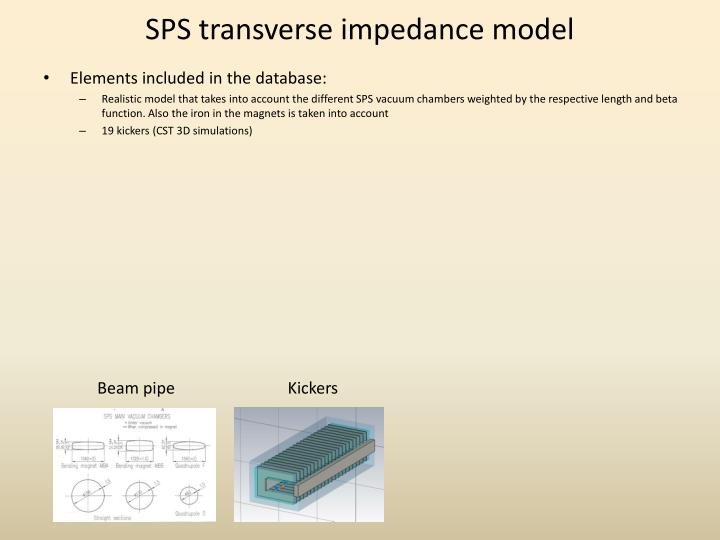 SPS transverse impedance model