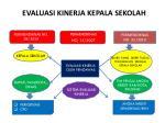 evaluasi kinerja kepala sekolah