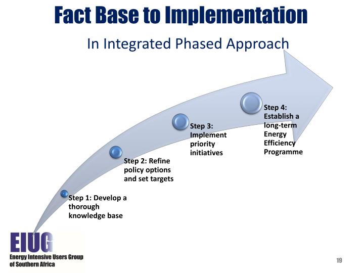 Fact Base to Implementation